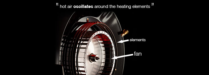 convection oven fan system